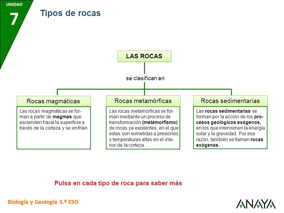 Biología y Geología 3.º ESO LAS ROCAS Rocas metamórficas Las rocas metamórficas se for- man mediante un proceso de transformación (metamorfismo) de ro