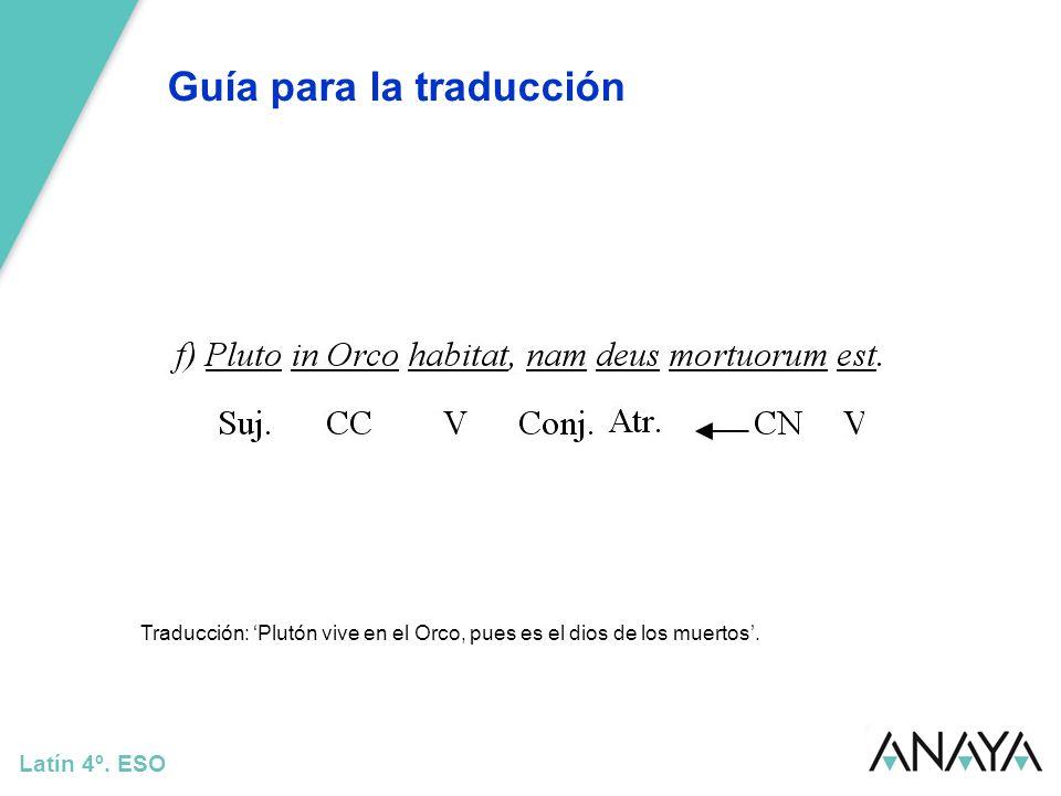 Guía para la traducción Latín 4º. ESO Traducción: Plutón vive en el Orco, pues es el dios de los muertos.