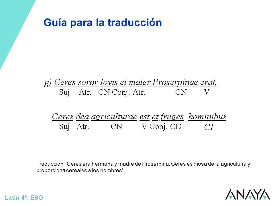 Guía para la traducción Latín 4º. ESO Traducción: Ceres era hermana y madre de Prosérpina. Ceres es diosa de la agricultura y proporciona cereales a l