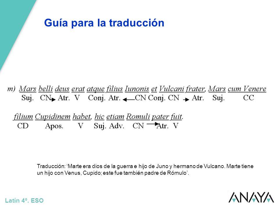 Guía para la traducción Latín 4º. ESO Traducción: Marte era dios de la guerra e hijo de Juno y hermano de Vulcano. Marte tiene un hijo con Venus, Cupi