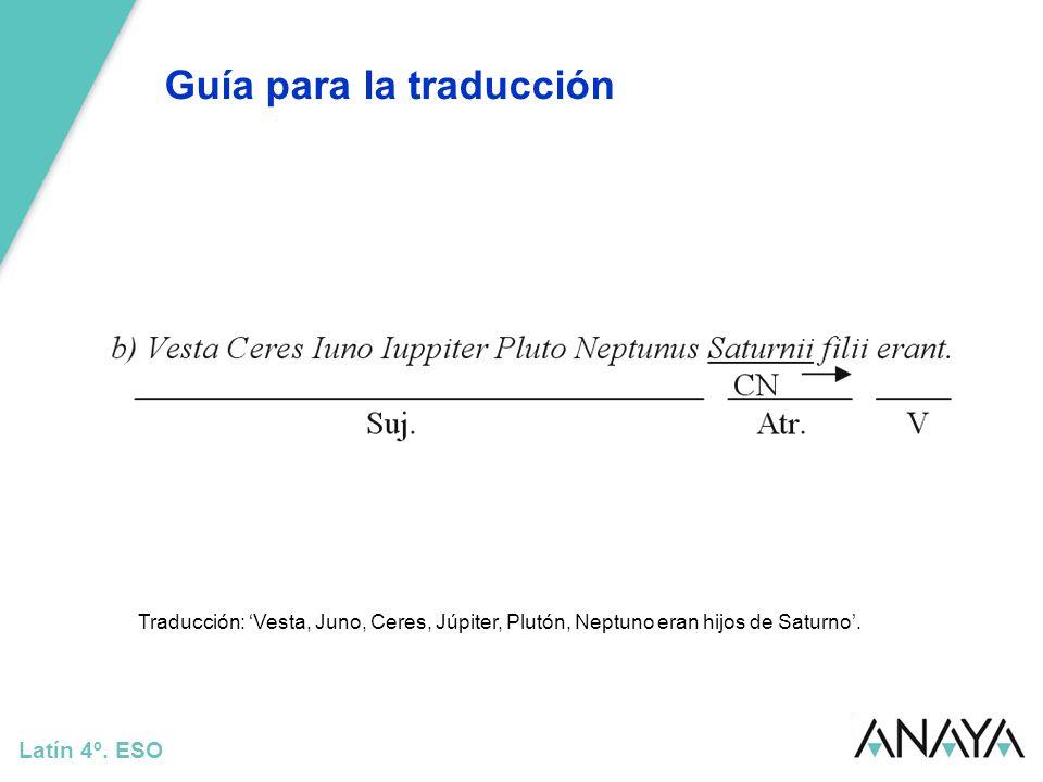 Guía para la traducción Latín 4º. ESO Traducción: Vesta, Juno, Ceres, Júpiter, Plutón, Neptuno eran hijos de Saturno.