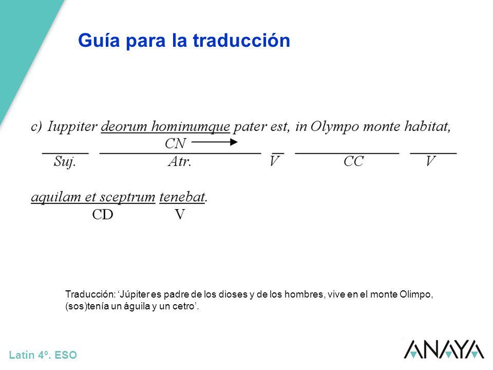 Guía para la traducción Latín 4º. ESO Traducción: Júpiter es padre de los dioses y de los hombres, vive en el monte Olimpo, (sos)tenía un águila y un