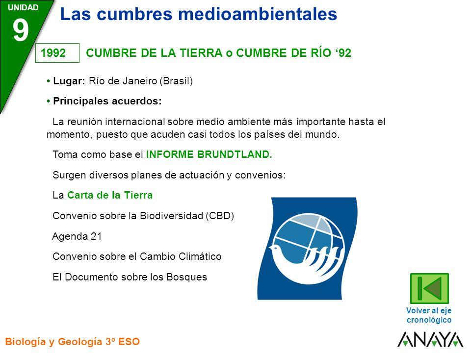 UNIDAD Biología y Geología 3º ESO Lugar: Río de Janeiro (Brasil) Principales acuerdos: La reunión internacional sobre medio ambiente más importante ha