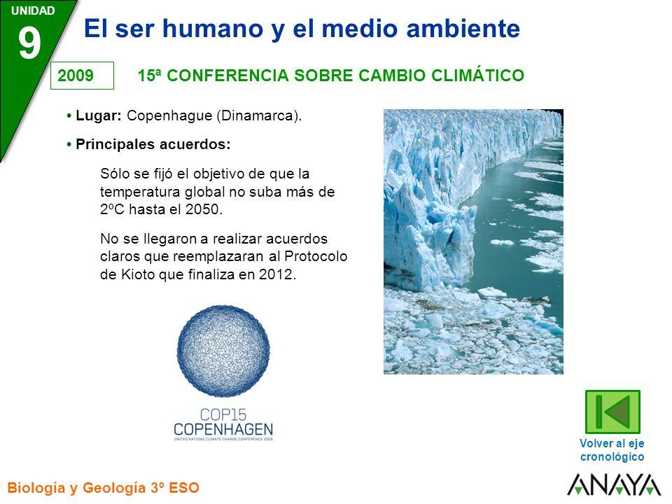 UNIDAD 9 Biología y Geología 3º ESO Actividades Para hacer las actividades sobre esta presentación, PULSE El ser humano y el medio ambiente
