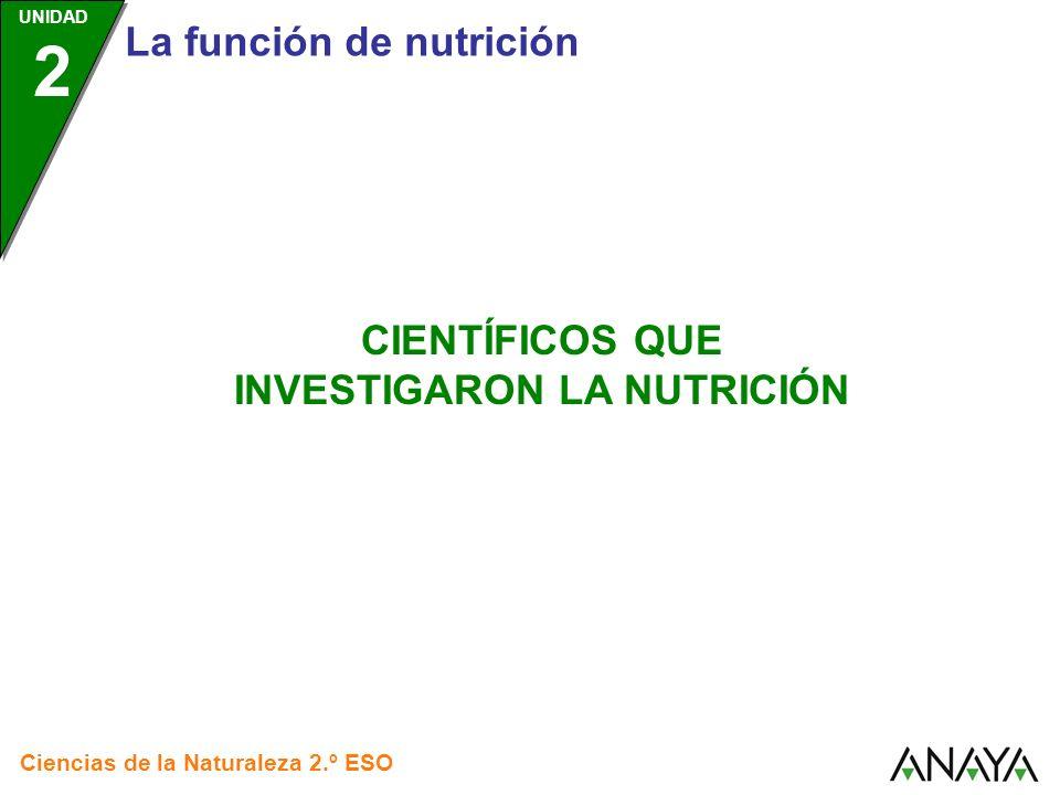 UNIDAD 2 La función de nutrición Ciencias de la Naturaleza 2.º ESO CIENTÍFICOS QUE INVESTIGARON LA NUTRICIÓN