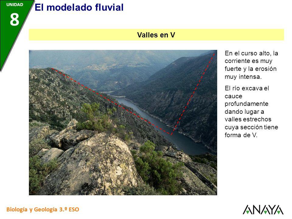 En el curso alto, la corriente es muy fuerte y la erosión muy intensa. El río excava el cauce profundamente dando lugar a valles estrechos cuya secció
