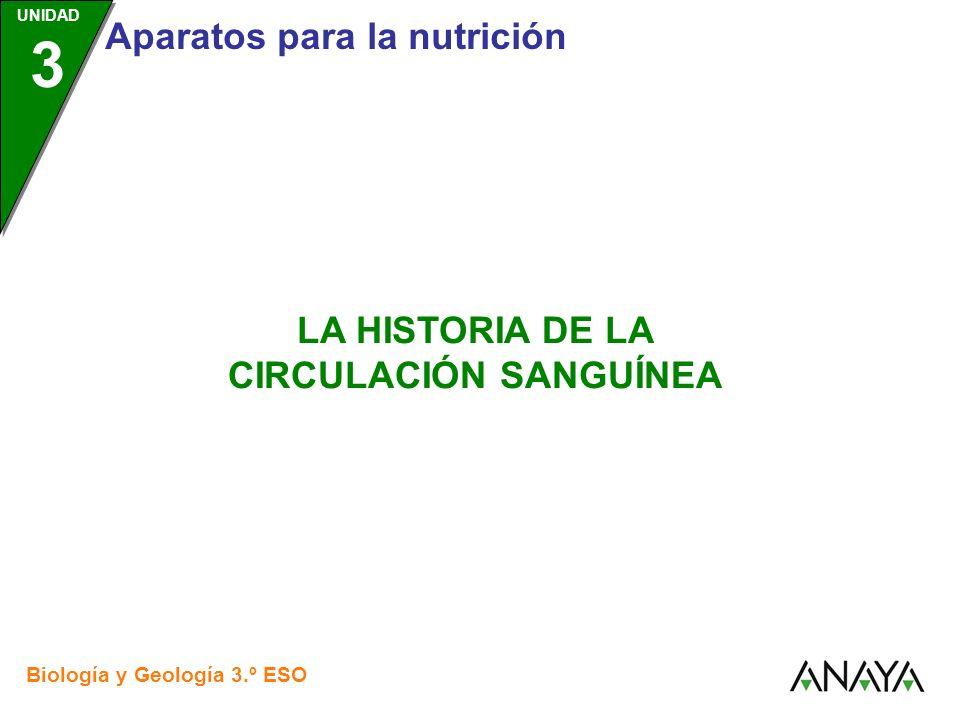 UNIDAD 3 Aparatos para la nutrición Biología y Geología 3.º ESO LA HISTORIA DE LA CIRCULACIÓN SANGUÍNEA