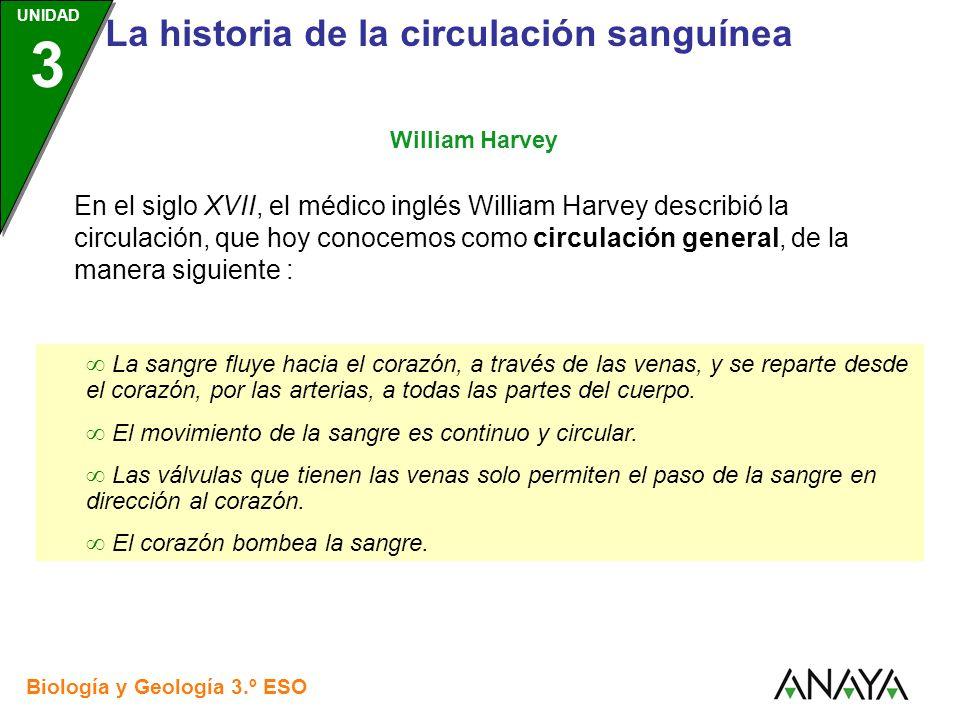 UNIDAD 3 Biología y Geología 3.º ESO UNIDAD 3 La historia de la circulación sanguínea En el siglo XVII, el médico inglés William Harvey describió la c