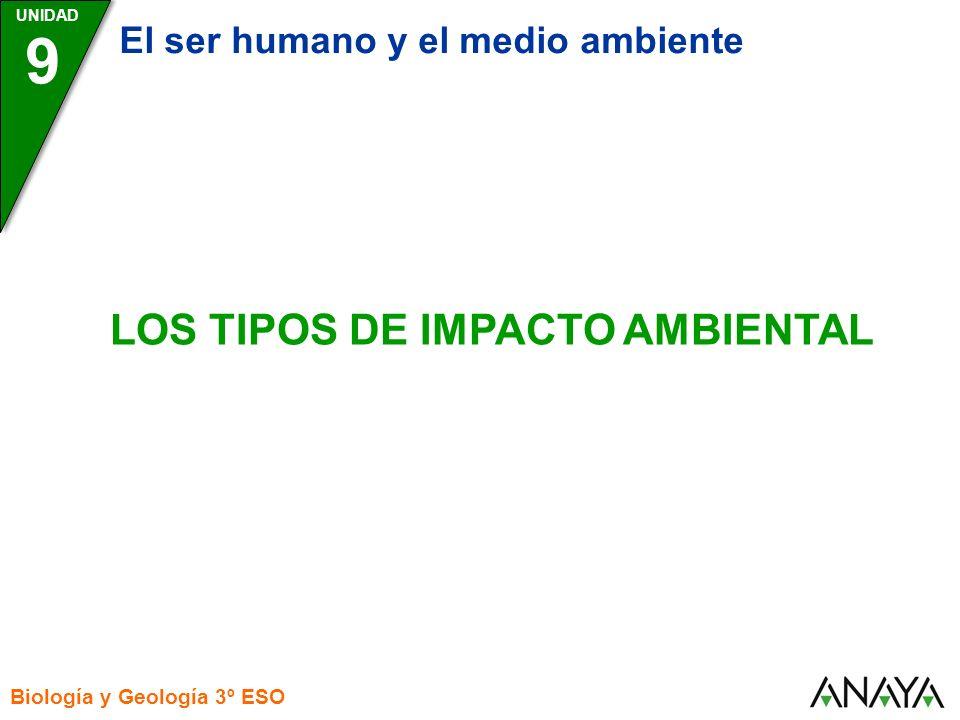 UNIDAD Biología y Geología 3º ESO LOS TIPOS DE IMPACTO AMBIENTAL 9 El ser humano y el medio ambiente