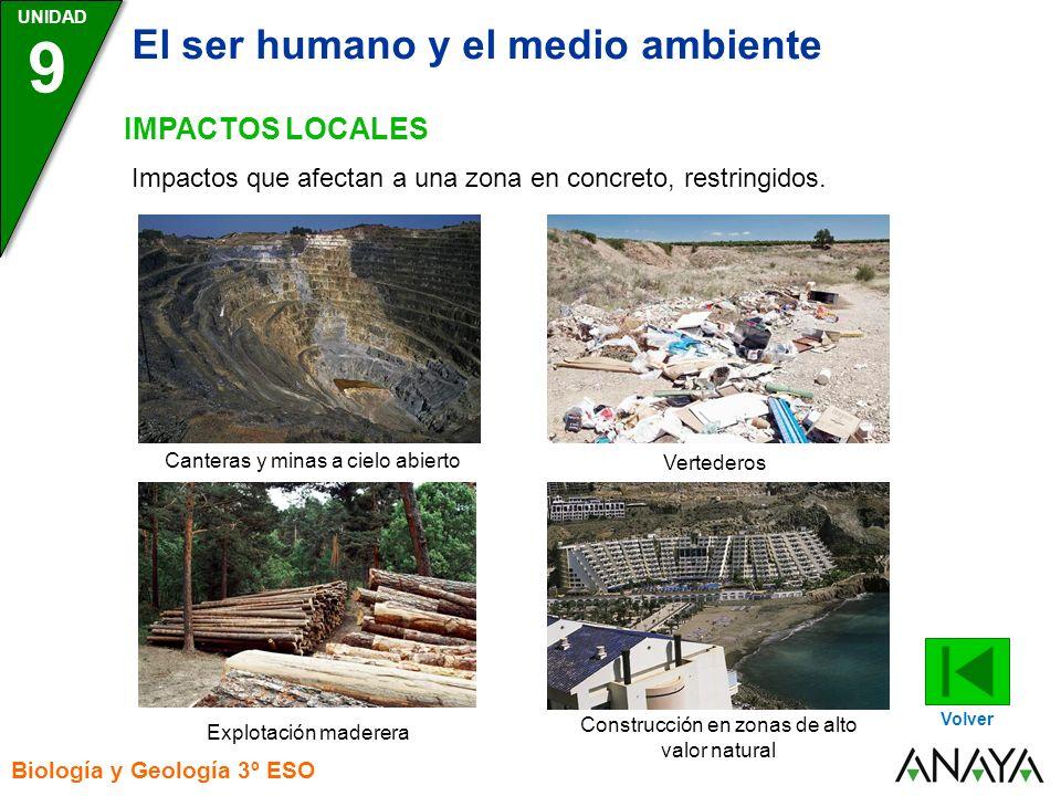 UNIDAD Biología y Geología 3º ESO 9 El ser humano y el medio ambiente IMPACTOS LOCALES Volver Impactos que afectan a una zona en concreto, restringidos.