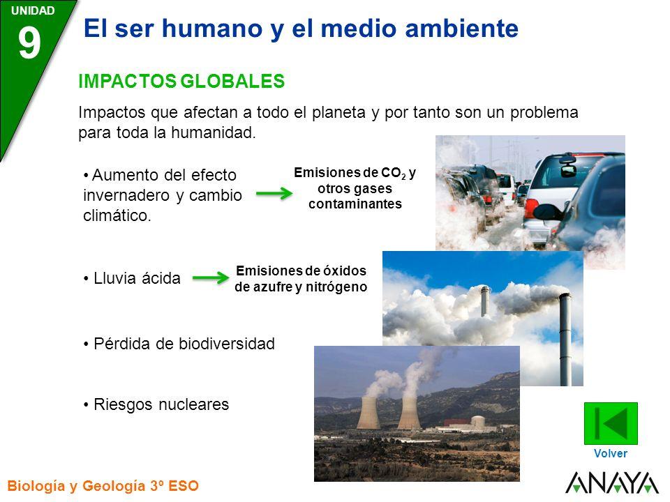 UNIDAD Biología y Geología 3º ESO 9 El ser humano y el medio ambiente IMPACTOS GLOBALES Volver Impactos que afectan a todo el planeta y por tanto son