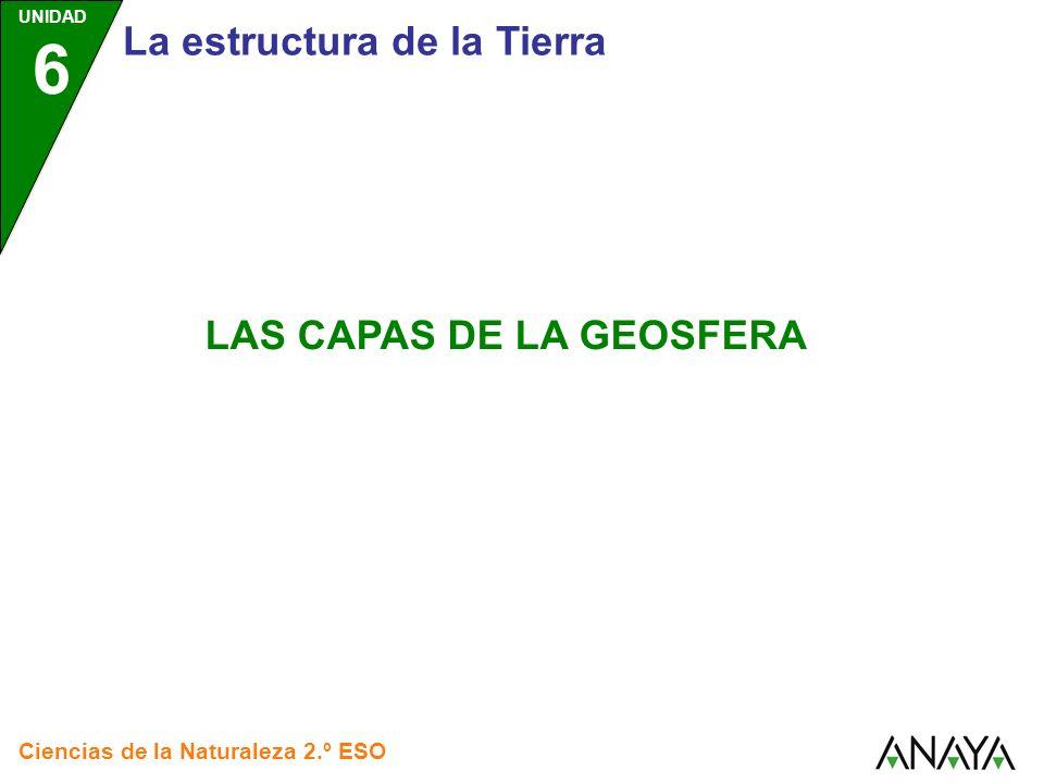 UNIDAD 6 La estructura de la Tierra Ciencias de la Naturaleza 2.º ESO LAS CAPAS DE LA GEOSFERA