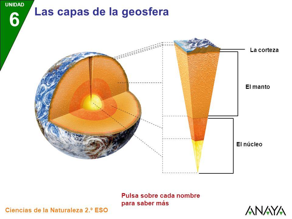 UNIDAD 6 Ciencias de la Naturaleza 2.º ESO Las capas de la geosfera La corteza El manto El núcleo Pulsa sobre cada nombre para saber más