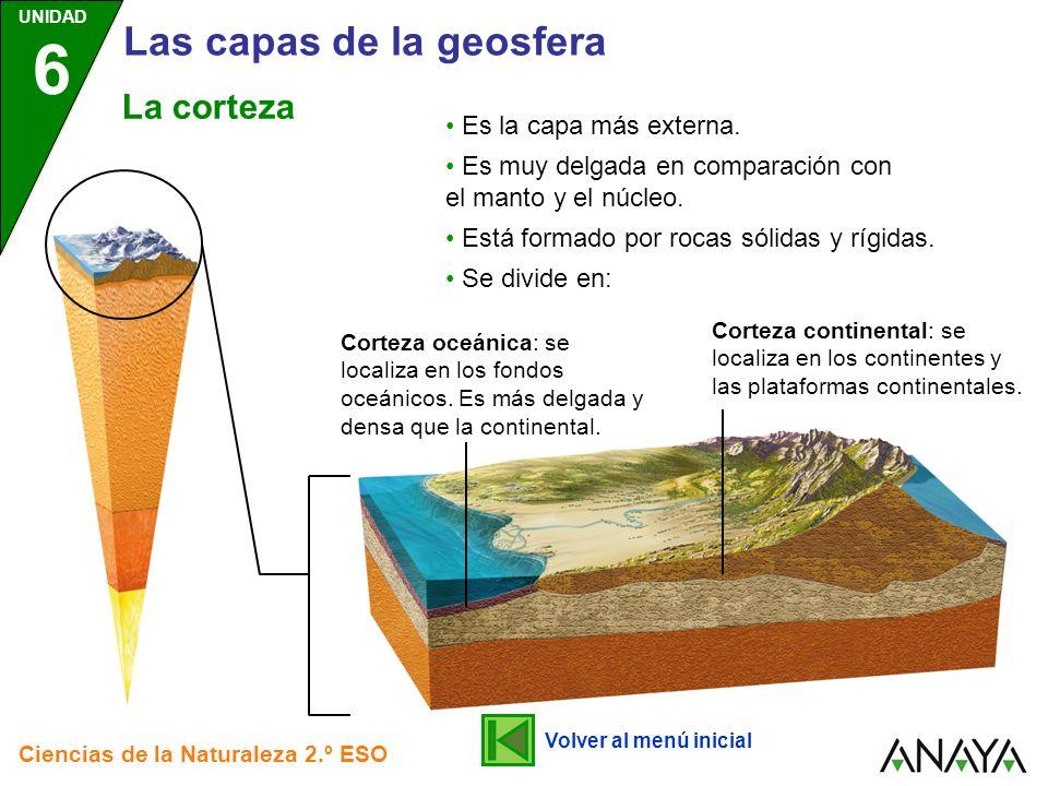 UNIDAD 6 Ciencias de la Naturaleza 2.º ESO Las capas de la geosfera Es la capa más externa. Es muy delgada en comparación con el manto y el núcleo. Es