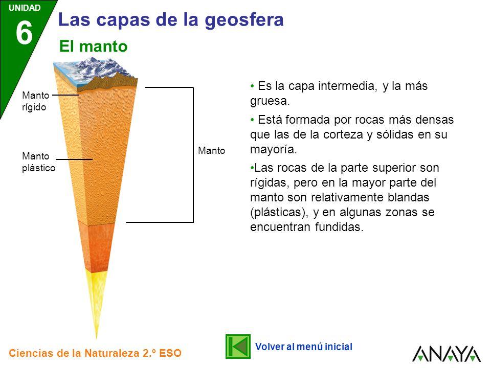 UNIDAD 6 Ciencias de la Naturaleza 2.º ESO Las capas de la geosfera Es la capa intermedia, y la más gruesa. Está formada por rocas más densas que las
