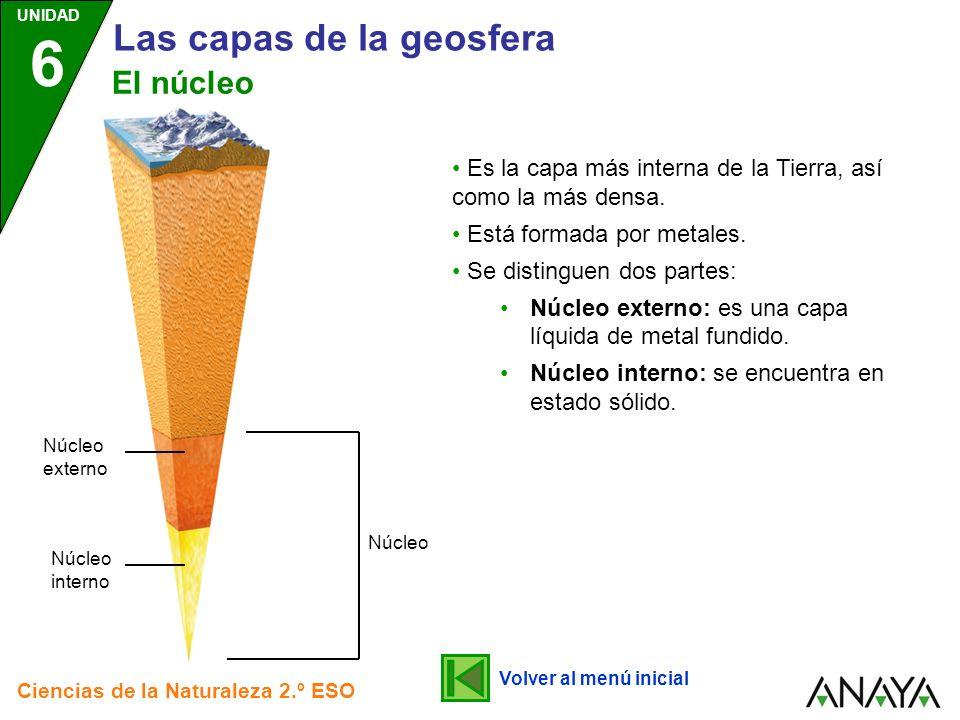 UNIDAD 6 Ciencias de la Naturaleza 2.º ESO Las capas de la geosfera Es la capa más interna de la Tierra, así como la más densa. Está formada por metal