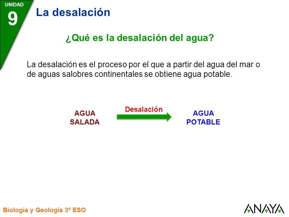UNIDAD Biología y Geología 3º ESO ¿Qué es la desalación del agua? 9 La desalación La desalación es el proceso por el que a partir del agua del mar o d