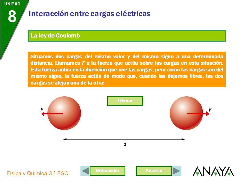 AvanzarRetroceder UNIDAD 8 Física y Química 3.º ESO Interacción entre cargas eléctricas La ley de Coulomb Situamos dos cargas del mismo valor y del mismo signo a una determinada distancia.