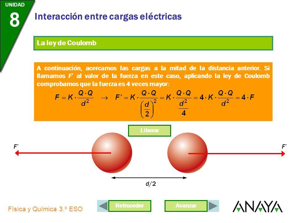 AvanzarRetroceder UNIDAD 8 Física y Química 3.º ESO Interacción entre cargas eléctricas La ley de Coulomb A continuación, acercamos las cargas a la mitad de la distancia anterior.