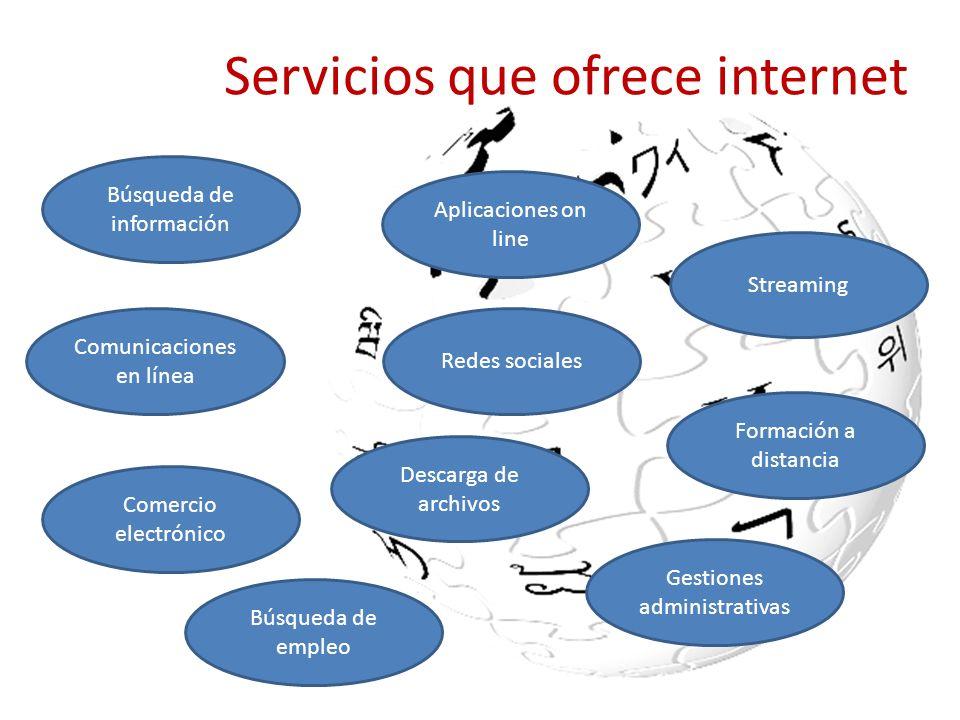 Servicios que ofrece internet Búsqueda de información Formación a distancia Comercio electrónico Aplicaciones on line Redes sociales Descarga de archi