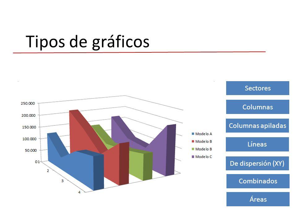 Tipos de gráficos Sectores Columnas Columnas apiladas Líneas De dispersión (XY) Combinados Áreas