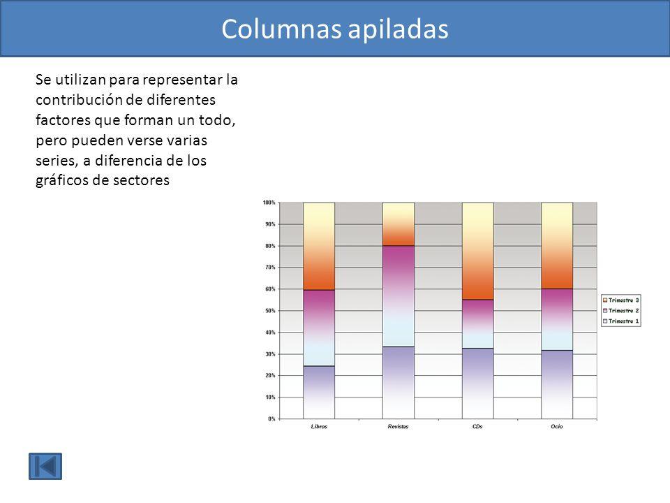 Líneas Permiten representar las fluctuaciones de una variable en el tiempo.
