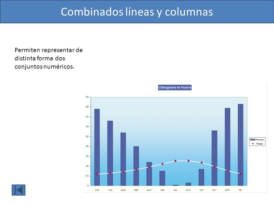 Combinados líneas y columnas Permiten representar de distinta forma dos conjuntos numéricos.