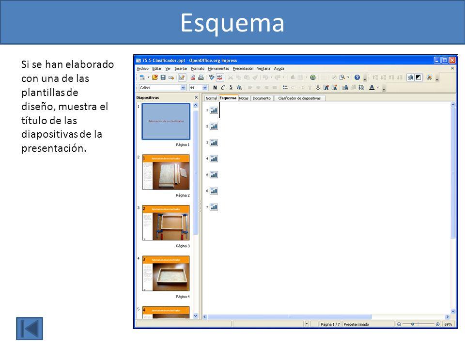 Si se han elaborado con una de las plantillas de diseño, muestra el título de las diapositivas de la presentación. Esquema