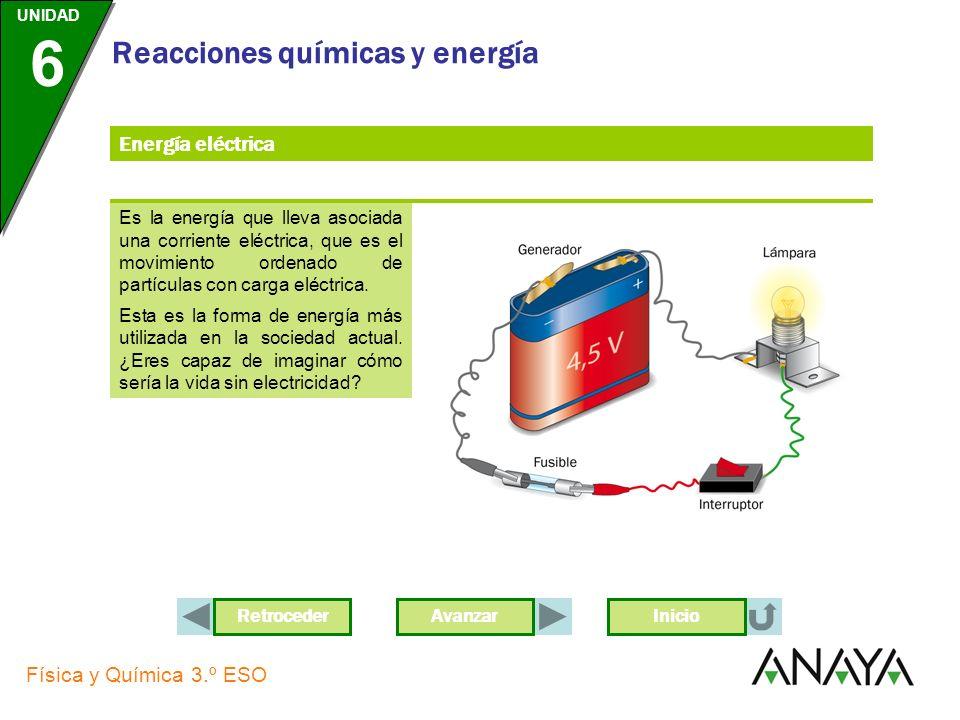 AvanzarRetroceder UNIDAD 6 Física y Química 3.º ESO Reacciones químicas y energía Inicio Energía eléctrica Es la energía que lleva asociada una corriente eléctrica, que es el movimiento ordenado de partículas con carga eléctrica.
