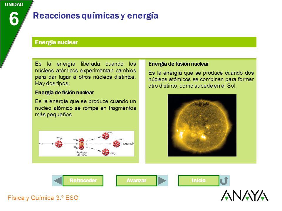 AvanzarRetroceder UNIDAD 6 Física y Química 3.º ESO Reacciones químicas y energía Inicio Energía de fusión nuclear Es la energía que se produce cuando dos núcleos atómicos se combinan para formar otro distinto, como sucede en el Sol.