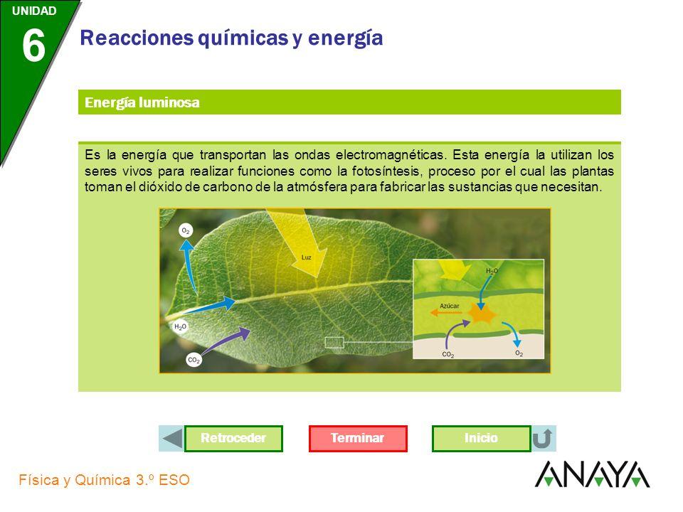 RetrocederTerminar UNIDAD 6 Física y Química 3.º ESO Reacciones químicas y energía Inicio Energía luminosa Es la energía que transportan las ondas electromagnéticas.