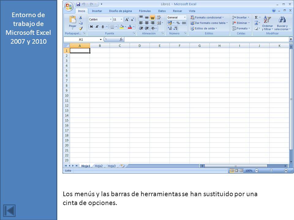 Los menús y las barras de herramientas se han sustituido por una cinta de opciones. Entorno de trabajo de Microsoft Excel 2007 y 2010