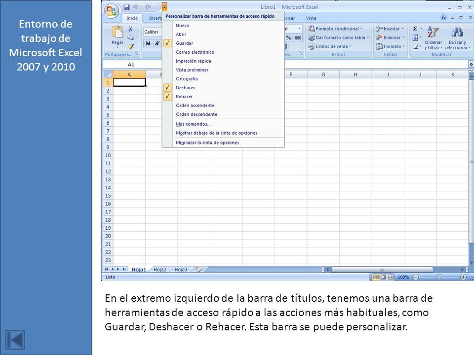 Entorno de trabajo de Microsoft Excel 2007 y 2010 En el extremo izquierdo de la barra de títulos, tenemos una barra de herramientas de acceso rápido a