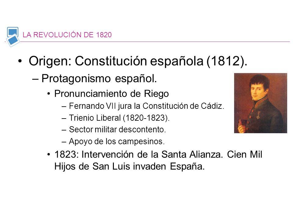 Origen: Constitución española (1812). –Protagonismo español. Pronunciamiento de Riego –Fernando VII jura la Constitución de Cádiz. –Trienio Liberal (1