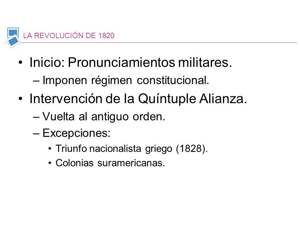Inicio: Pronunciamientos militares. –Imponen régimen constitucional. Intervención de la Quíntuple Alianza. –Vuelta al antiguo orden. –Excepciones: Tri