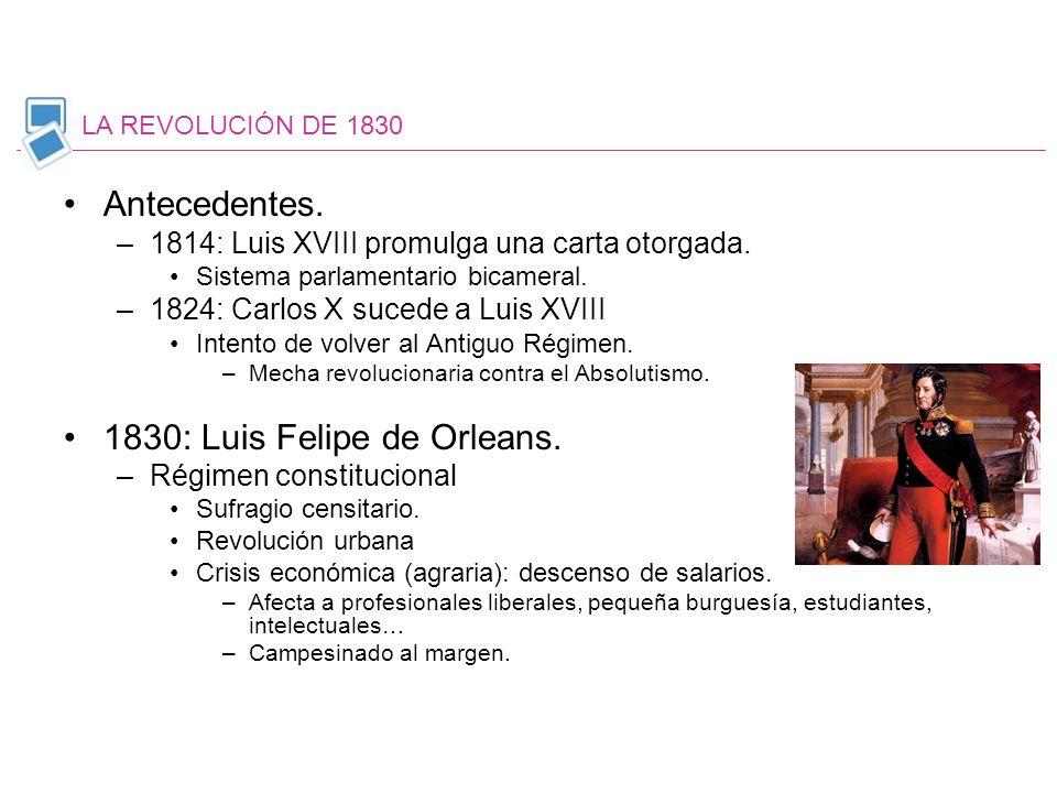Antecedentes. –1814: Luis XVIII promulga una carta otorgada. Sistema parlamentario bicameral. –1824: Carlos X sucede a Luis XVIII Intento de volver al