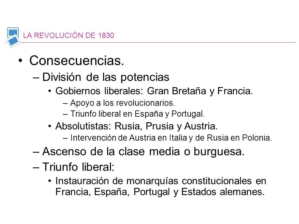 Consecuencias. –División de las potencias Gobiernos liberales: Gran Bretaña y Francia. –Apoyo a los revolucionarios. –Triunfo liberal en España y Port