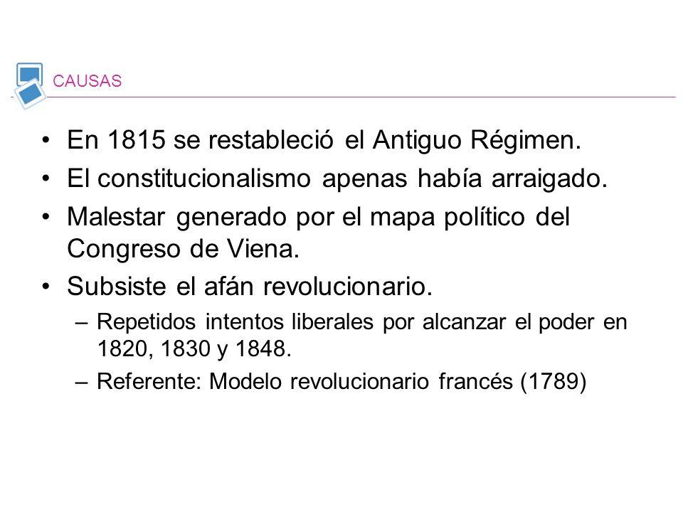 En 1815 se restableció el Antiguo Régimen. El constitucionalismo apenas había arraigado. Malestar generado por el mapa político del Congreso de Viena.