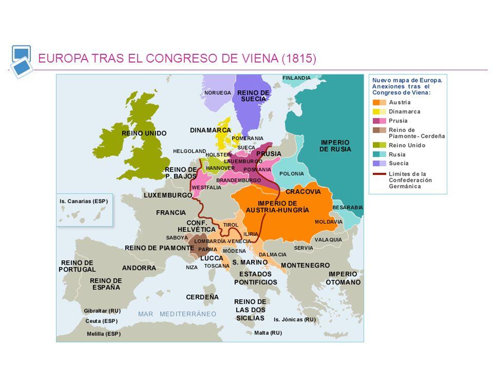 EUROPA TRAS EL CONGRESO DE VIENA (1815)