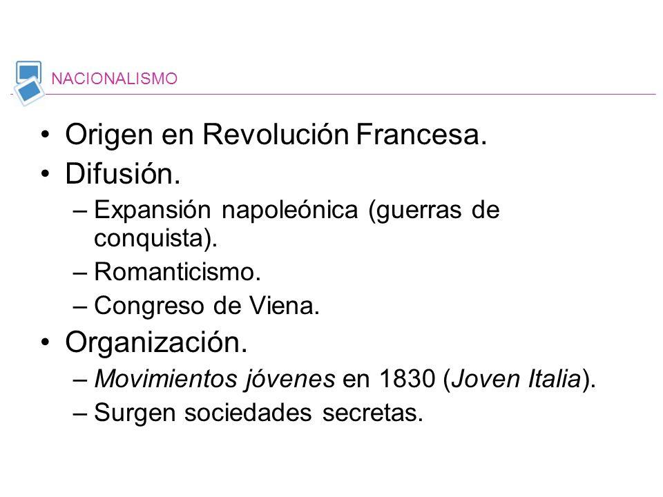 Origen en Revolución Francesa. Difusión. –Expansión napoleónica (guerras de conquista). –Romanticismo. –Congreso de Viena. Organización. –Movimientos