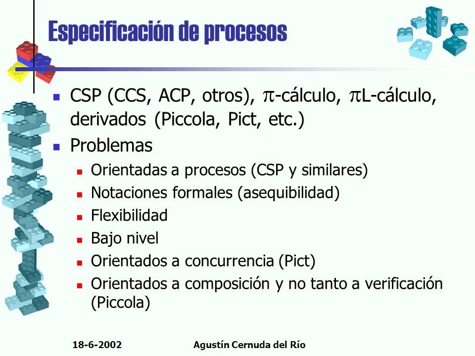 18-6-2002Agustín Cernuda del Río Especificación de procesos CSP (CCS, ACP, otros), -cálculo, L-cálculo, derivados (Piccola, Pict, etc.) Problemas Orie