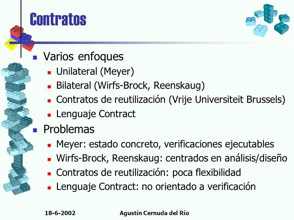 18-6-2002Agustín Cernuda del Río Contratos Varios enfoques Unilateral (Meyer) Bilateral (Wirfs-Brock, Reenskaug) Contratos de reutilización (Vrije Uni