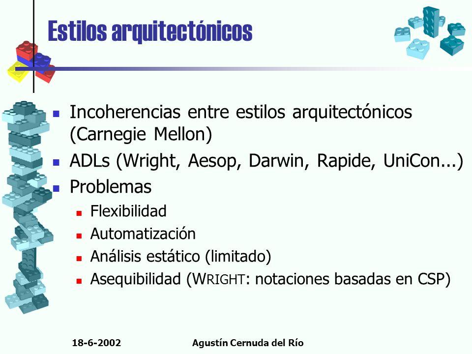 18-6-2002Agustín Cernuda del Río Estilos arquitectónicos Incoherencias entre estilos arquitectónicos (Carnegie Mellon) ADLs (Wright, Aesop, Darwin, Ra