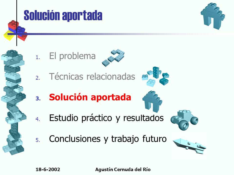 18-6-2002Agustín Cernuda del Río Solución aportada 1. El problema 2. Técnicas relacionadas 3. Solución aportada 4. Estudio práctico y resultados 5. Co