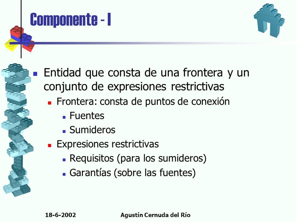 18-6-2002Agustín Cernuda del Río Componente - I Entidad que consta de una frontera y un conjunto de expresiones restrictivas Frontera: consta de punto