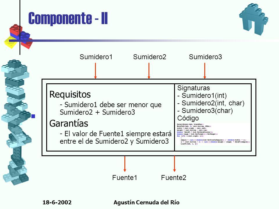 18-6-2002Agustín Cernuda del Río Componente - II Sumidero1Sumidero2Sumidero3 Fuente1Fuente2 Signaturas - Sumidero1(int) - Sumidero2(int, char) - Sumid