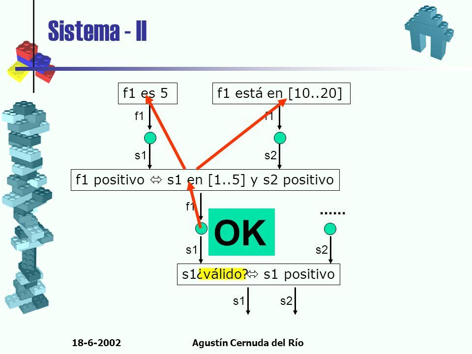 18-6-2002Agustín Cernuda del Río Sistema - II s1 válido s1 positivo s1s2 f1 positivo s1 en [1..5] y s2 positivo s1s2 s1s2 f1 f1 es 5 f1 f1 está en [10