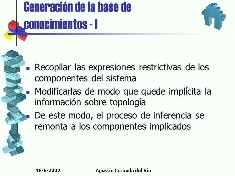 18-6-2002Agustín Cernuda del Río Generación de la base de conocimientos - I Recopilar las expresiones restrictivas de los componentes del sistema Modi