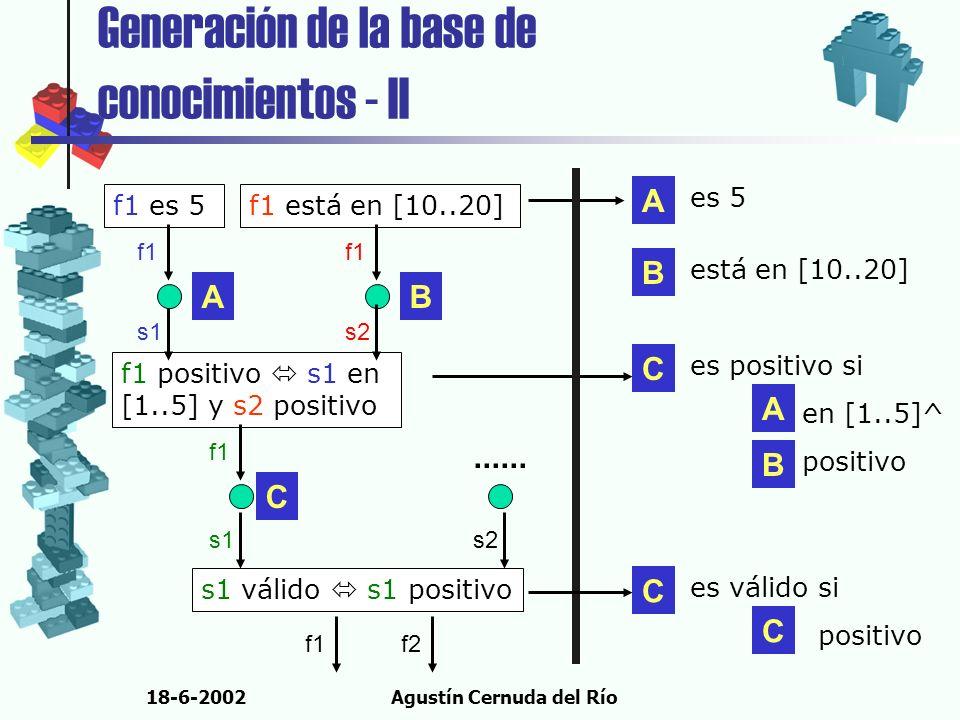 18-6-2002Agustín Cernuda del Río Generación de la base de conocimientos - II s1 válido s1 positivo s1s2 f1 positivo s1 en [1..5] y s2 positivo f1f2 s1