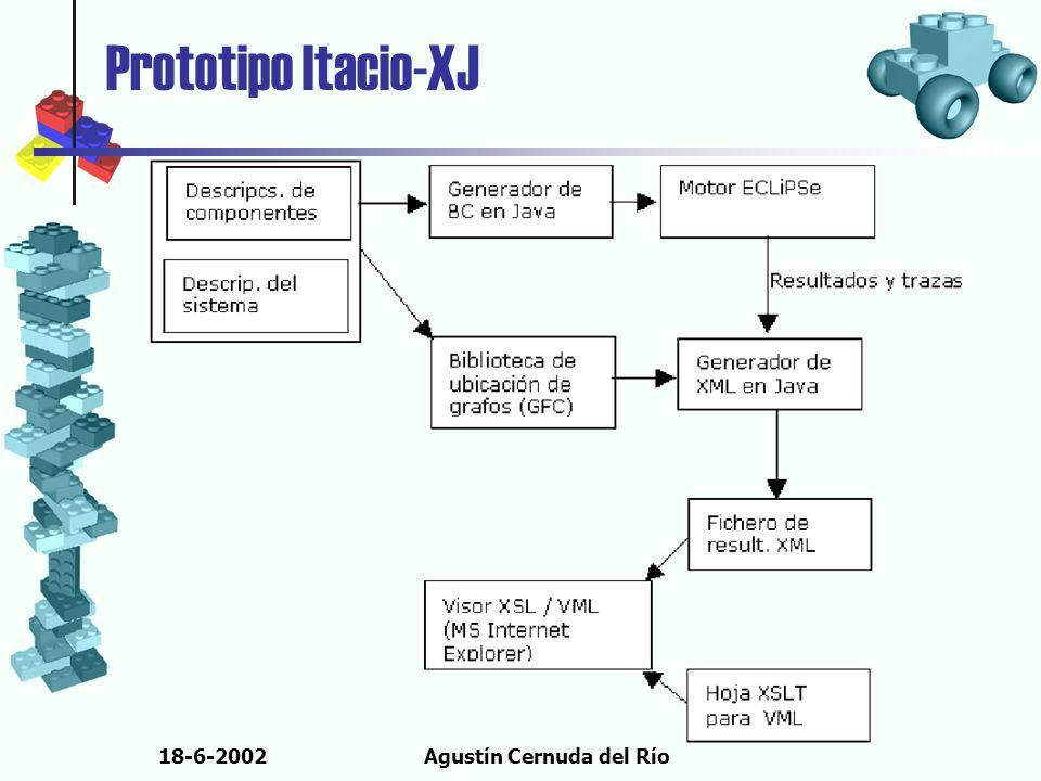 18-6-2002Agustín Cernuda del Río Prototipo Itacio-XJ